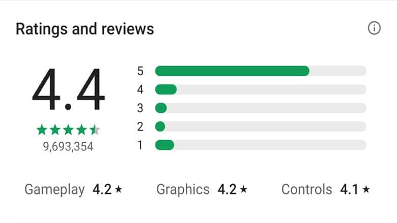 notation d'une application sur Google Play